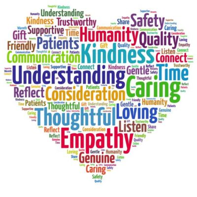 compassion, Balboa Union Church, English speaking, Sunday services, understanding, love, thoughtfulness, empathy, loving, caring, kindness, consideration, listening, heart, love, kind, Romans, Christ, people, Paul